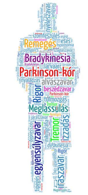 Az egész testet beorító szófelhő a Parkinson-kór tüneteivel